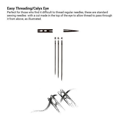 Easy-Threading-Calyx-Eye