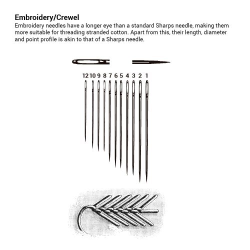 Embroidery-Crewel922